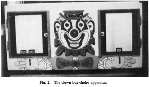 ClownBoxChoiceApparatus