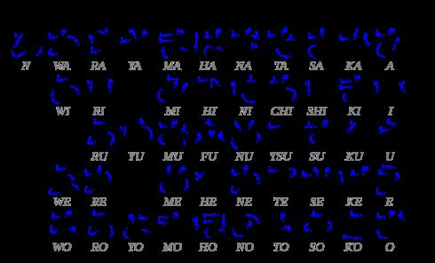 768px-Table_hiragana.svg